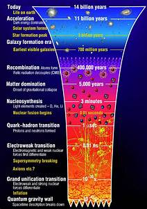 Centre For Theoretical Cosmology  The Origins Of The