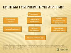 Ликвидация общественного объединения в России