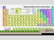 tabla peripdica search results calendar 2015 - La Tabla Periodica Moderna Pdf