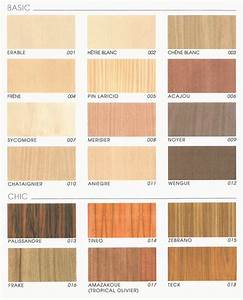 Placage Bois Pour Porte : placages du rhin feuille de bois auto adhesive ~ Dailycaller-alerts.com Idées de Décoration