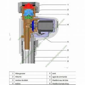 Aquastop Schlauch Siemens : 00645701 lectrovanne aquastop pour lave vaisselle bosch ~ Michelbontemps.com Haus und Dekorationen