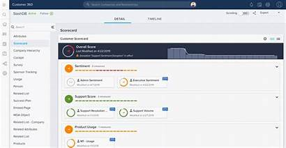 Csms Shared Gainsight Layout Nxt Section Verify