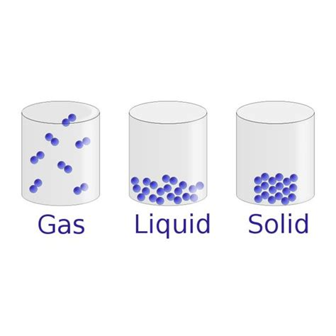 states of matter solids liquids and gasses worksheet and
