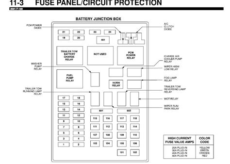 dont  guide  fuses    ford fi