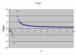 Primzahlen Berechnen Formel : die grenzen der berechenbarkeit j rg resag 2004 ~ Themetempest.com Abrechnung