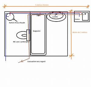 odeur d egout dans la salle de bain 2 cr233ation dune With odeur d egout dans la salle de bain