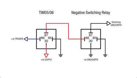 using a tim05 tim06 to supply a negative output signal