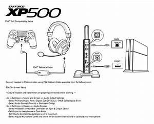 Ps4 Headset Compatibility  U2013 Turtle Beach