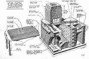 Bbq Smoker Schematic : brick bbq pit with wood storage rack ~ A.2002-acura-tl-radio.info Haus und Dekorationen