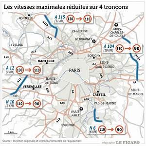 Limitation Vitesse France : ces limitations de vitesse que je ne comprendrais jamais francilienne inside miss 280ch ~ Medecine-chirurgie-esthetiques.com Avis de Voitures
