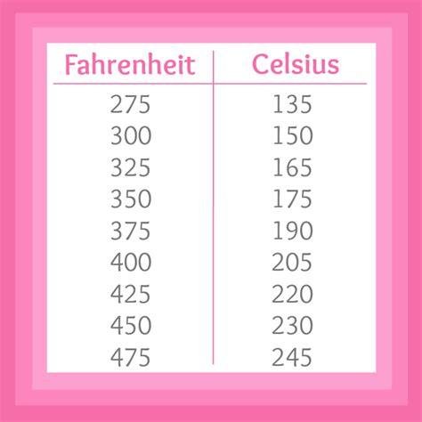 fahrenheit  celsius printable chart