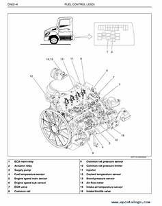 Hino Engine J05d
