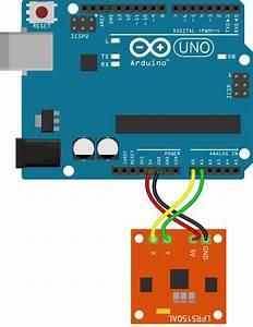 Javascript Robotics  Gyro