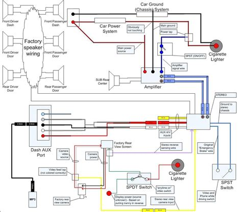Toyota Sequoia Stereo Wiring Diagram Digital Resources