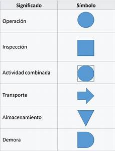 File Simbolos Diagrama De Recorrido Png