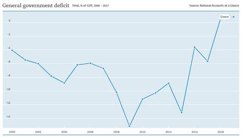 greece national debt clock  greece needed  debt