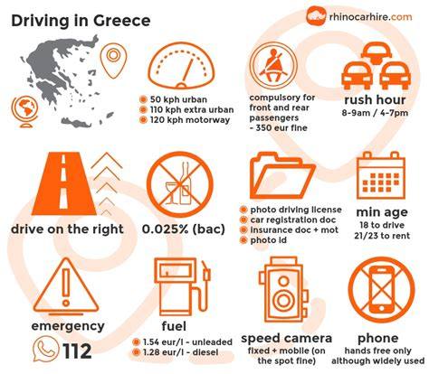 Are There In Greece by Guide To Driving In Greece Drive Safe In Greece