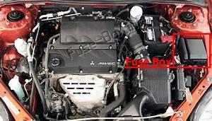 Fuse Box Diagram  U0026gt  Mitsubishi Eclipse  4g  2006