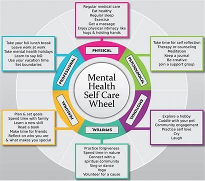 Balance Mental Health Wheel