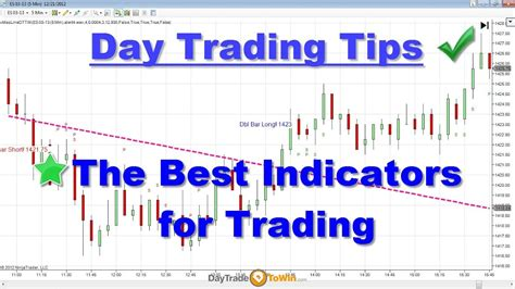 best trading day trading tips the best indicators for day trading