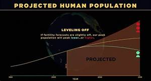 200 000 Years Of Human Population Growth In 5 Minutes