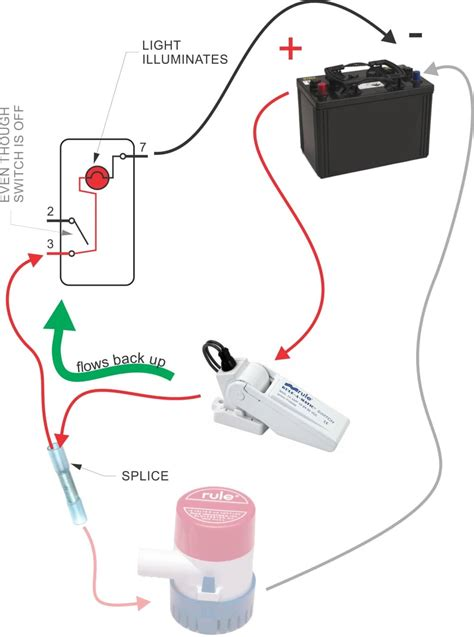 How Wire Bilge Pump Off Switch New
