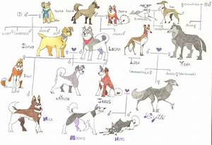 Dog family tree part 1 by Dead-Raccoons on DeviantArt
