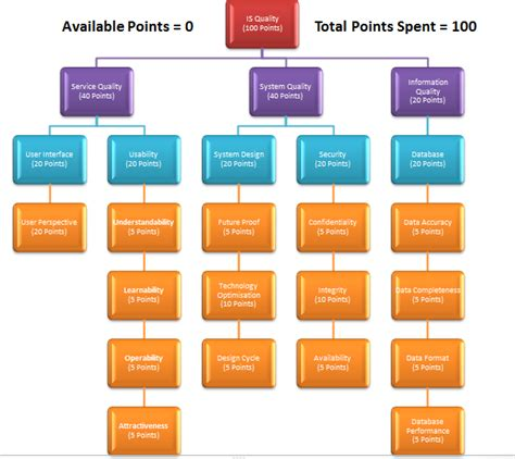 business development plan template 3
