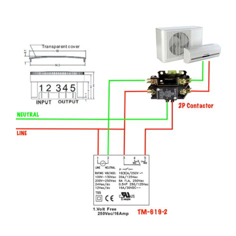 16s pole contactor for on of loads