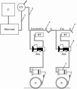 Schematic Diagram Of The Train Air Brake