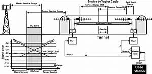 11 1 The Typical Tunnel Solution