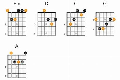 Guitar Rockin Chords Easy Songs Neil Young