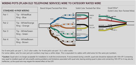 att uverse cat wiring diagram  wiring diagram