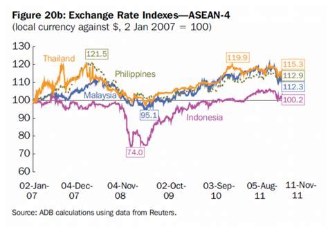 bsp  dollar  ph peso exchange rate today  dollar