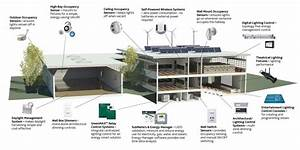 infocomm presentation wireless av integration and new With energy efficient outdoor lighting control system