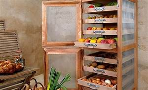 Garde Corps à Faire Soi Même : comment faire un garde manger maison design ~ Premium-room.com Idées de Décoration