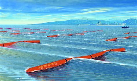 Энергия морских течений.