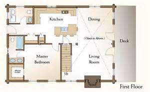 Photo Of Log Mansion Floor Plans Ideas by The Piedmont Log Home Floor Plans Nh Custom Log Homes