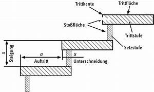 Norm Berechnen : a vz treppenbezeichnung bau ~ Themetempest.com Abrechnung