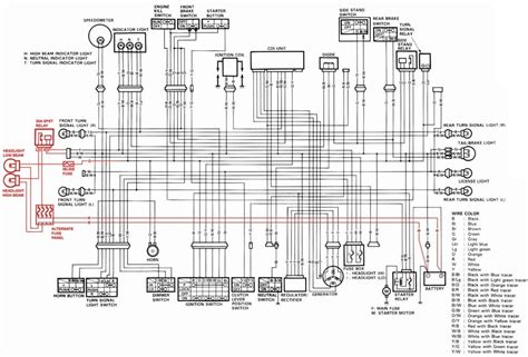 2009 Honda Pilot Wiring Diagram by 2009 Honda Pilot Wiring Diagram Wiring Diagram And Fuse