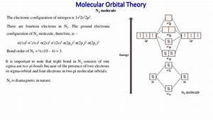 Molecular Orbital Diagram For H2 And Bond Order