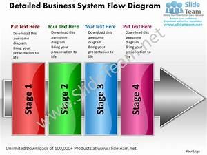 Business Power Point Templates Detailed System Flow Diagram Free Sale U2026