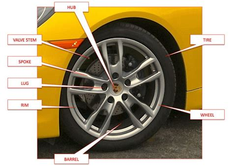 Eight Ways To Re-invent Your Car's Wheels (hot-pink Carbon Fiber, Anyone