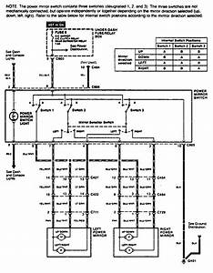 Acura Tl  1995  - Wiring Diagrams
