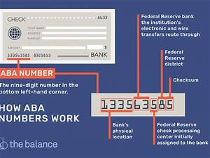Valid Bank Account And Routing Number  U2013 Currency Exchange