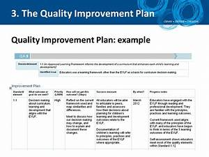 national quality framework self assessment and quality With template for quality improvement plan
