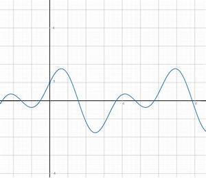 Berechnen Von Nullstellen : funktion nullstellen berechnen f r trigonometrische funktion f x cos x 2 cos x sin x ~ Themetempest.com Abrechnung