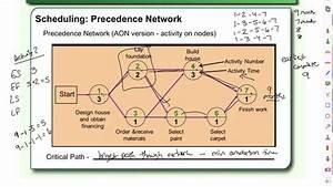 Wiring Diagram Database  The Advantage A Precedence