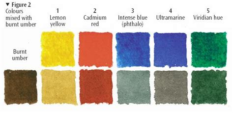 umber color how to mix colours for your watercolour painting using