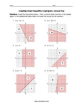graphing linear inequalities cryptogram  funrithmetic tpt